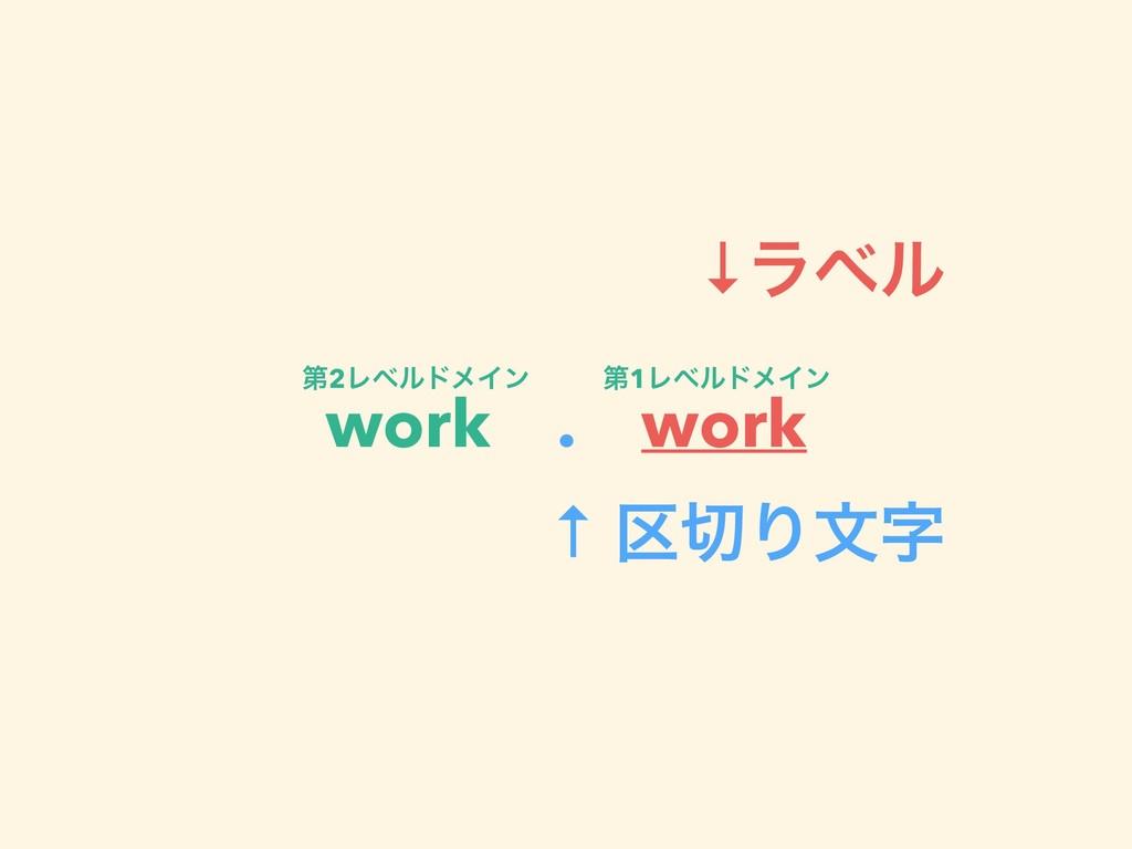 work . work ↓ϥϕϧ ↑ ۠Γจ ୈ2ϨϕϧυϝΠϯ ୈ1ϨϕϧυϝΠϯ