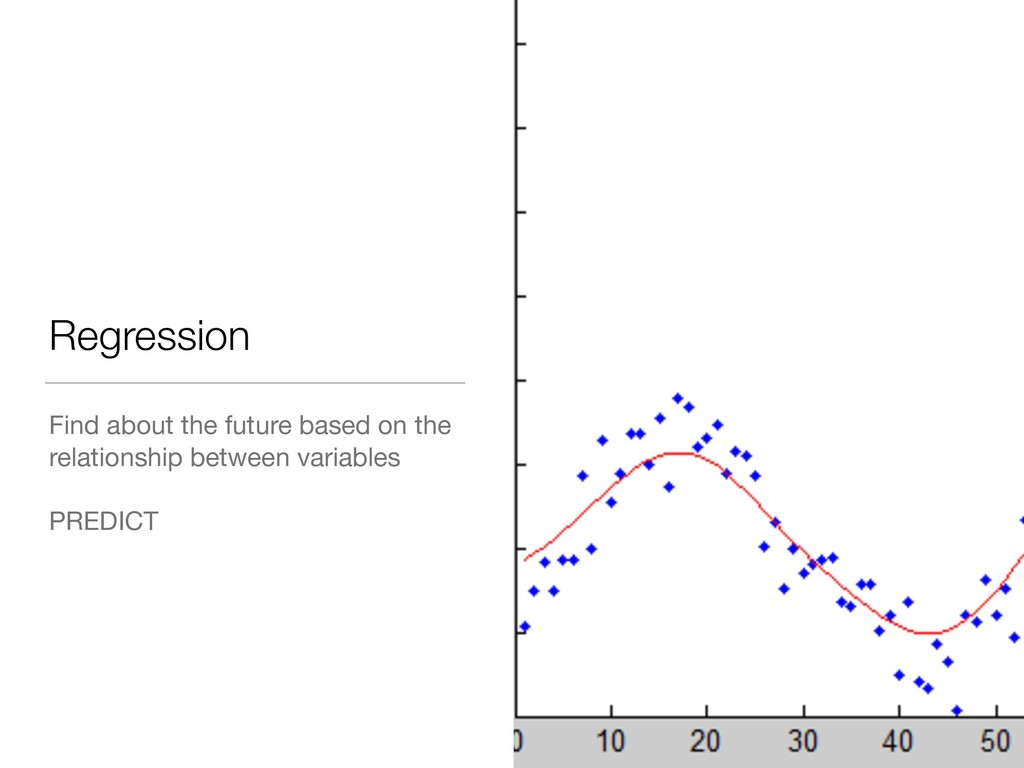 Regression Find about the future based on the r...
