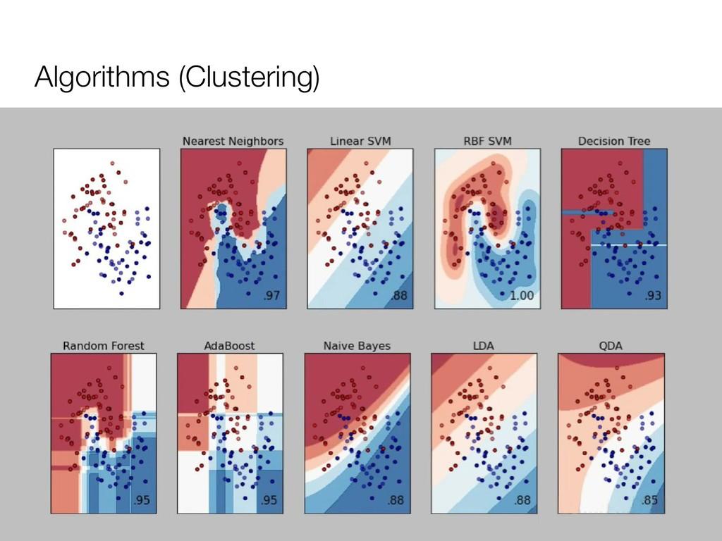 Algorithms (Clustering)