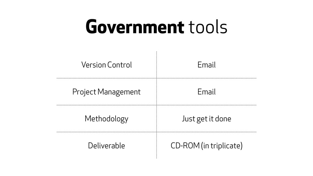 Government tools Version Control Email Project ...