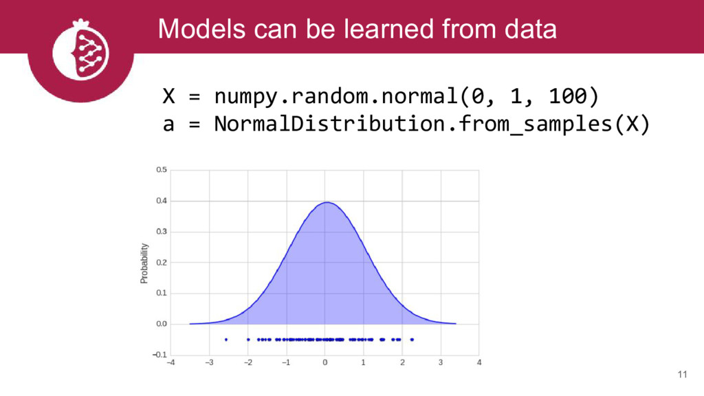 11 Models can be learned from data X = numpy.ra...