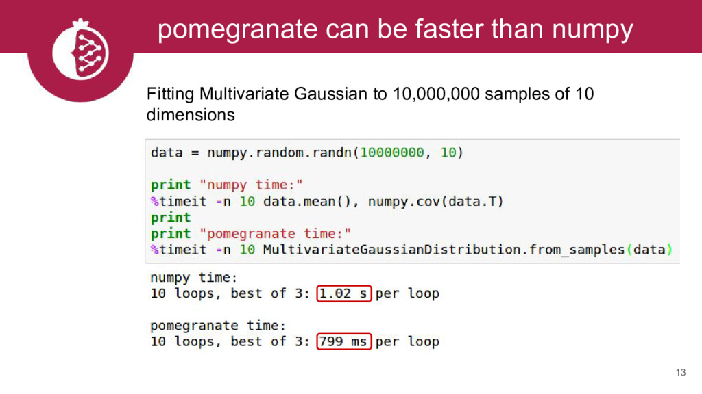 13 pomegranate can be faster than numpy Fitting...