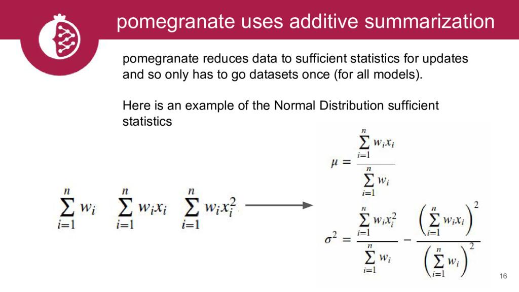 16 pomegranate uses additive summarization pome...