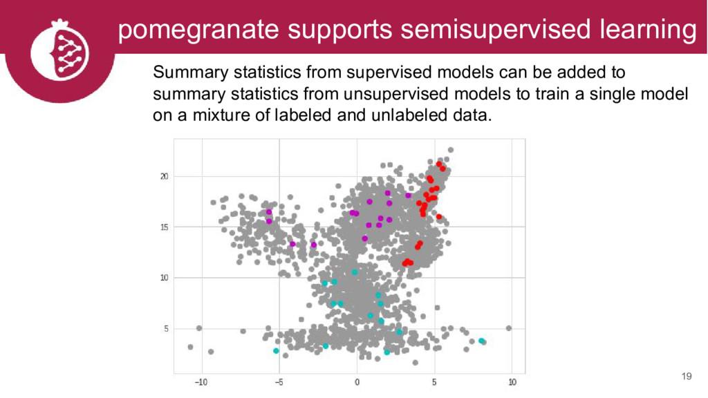 19 pomegranate supports semisupervised learning...