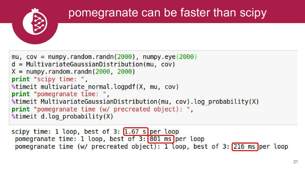 21 pomegranate can be faster than scipy