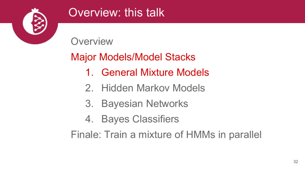 Overview: this talk 32 Overview Major Models/Mo...