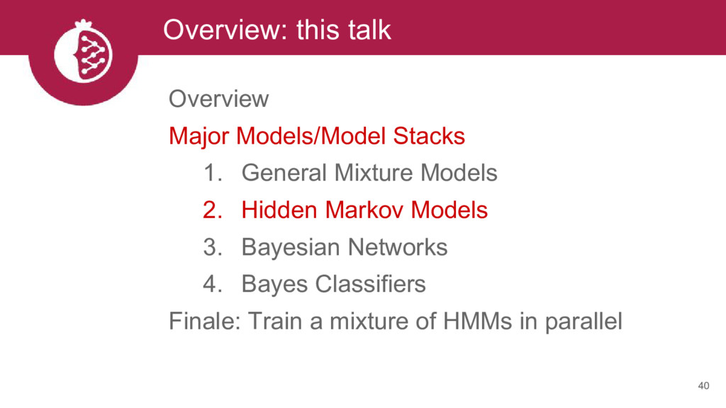 Overview: this talk 40 Overview Major Models/Mo...