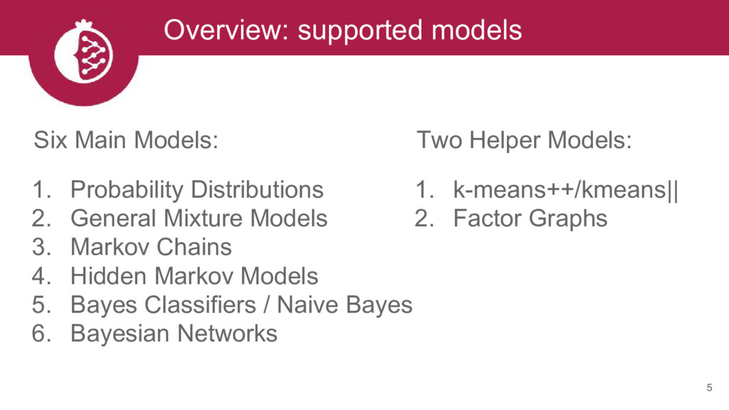 Overview: supported models Six Main Models: 1. ...