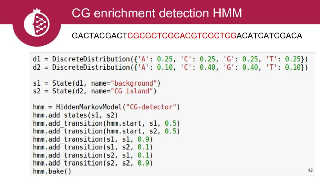 CG enrichment detection HMM GACTACGACTCGCGCTCGC...