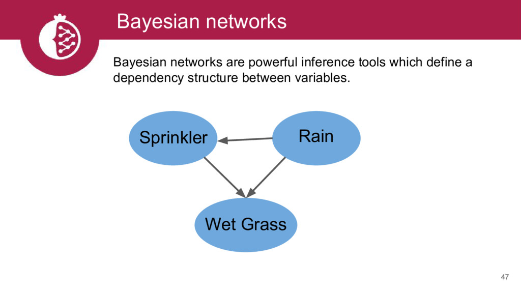 Bayesian networks 47 Bayesian networks are powe...