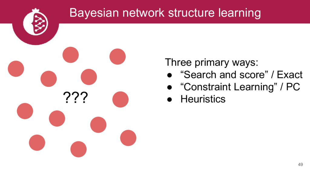 Bayesian network structure learning 49 ??? Thre...