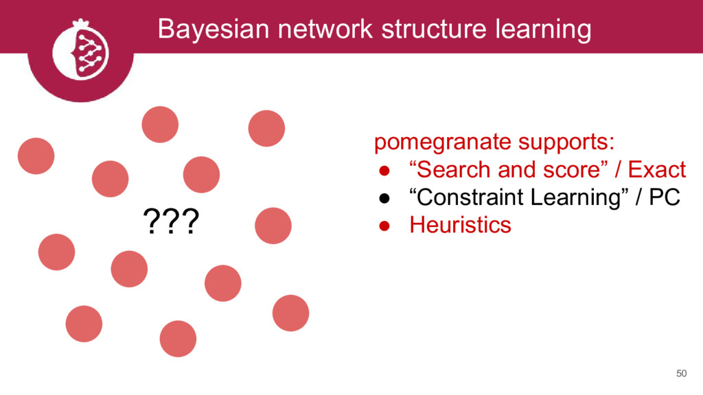 Bayesian network structure learning 50 ??? pome...