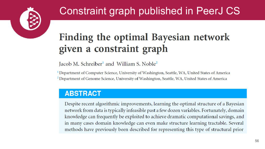 Constraint graph published in PeerJ CS 56