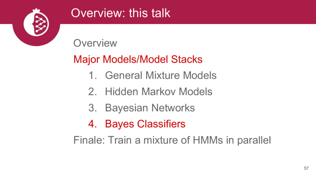 Overview: this talk 57 Overview Major Models/Mo...