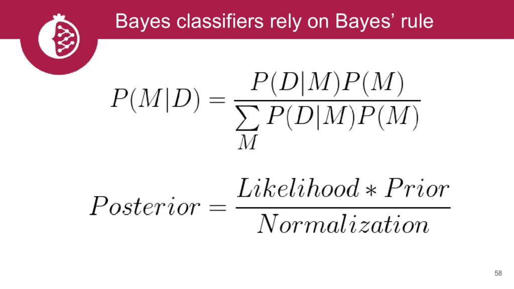Bayes classifiers rely on Bayes' rule 58
