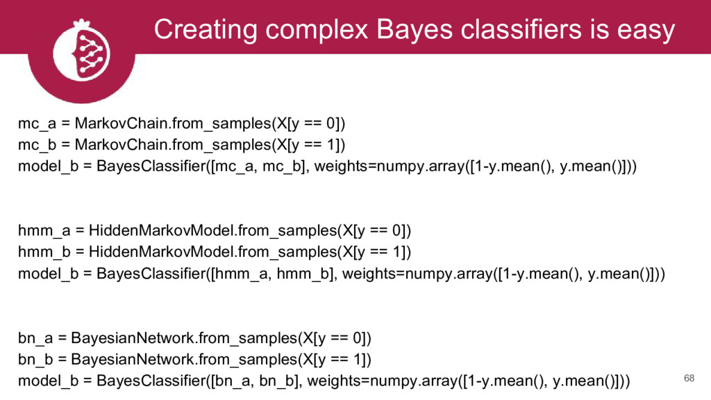 Creating complex Bayes classifiers is easy 68 m...