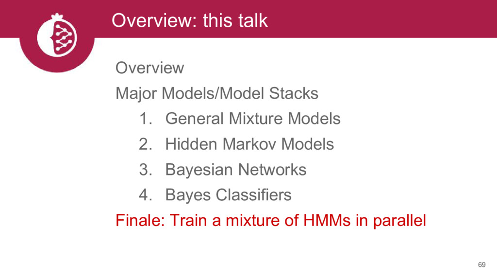 Overview: this talk 69 Overview Major Models/Mo...
