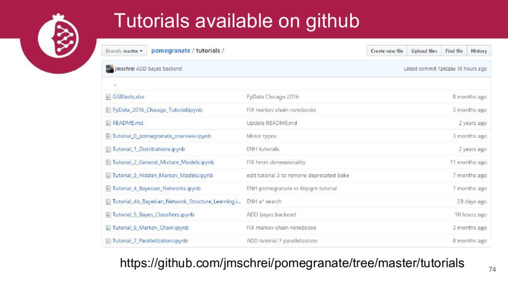 Tutorials available on github 74 https://github...