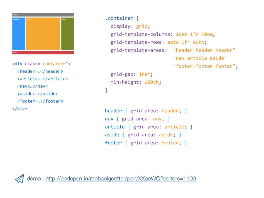 """<div class=""""container""""> <header>…</header> <art..."""