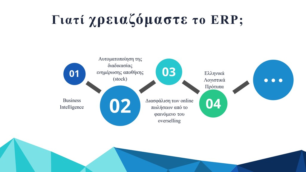 Γιατί χρειαζόµαστε το ERP; Αυτοµατοποίηση της δ...
