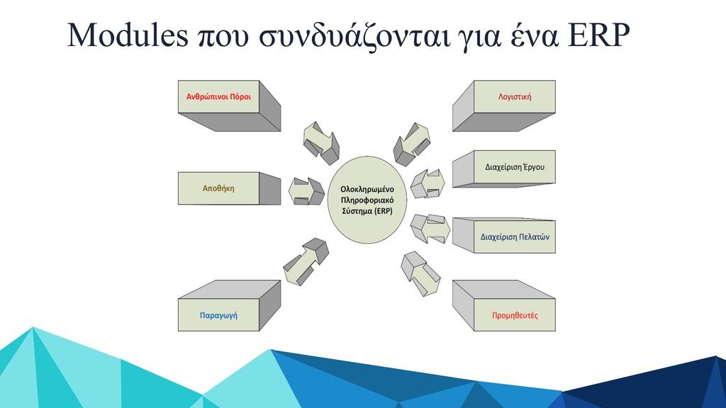 Modules που συνδυάζονται για ένα ERP