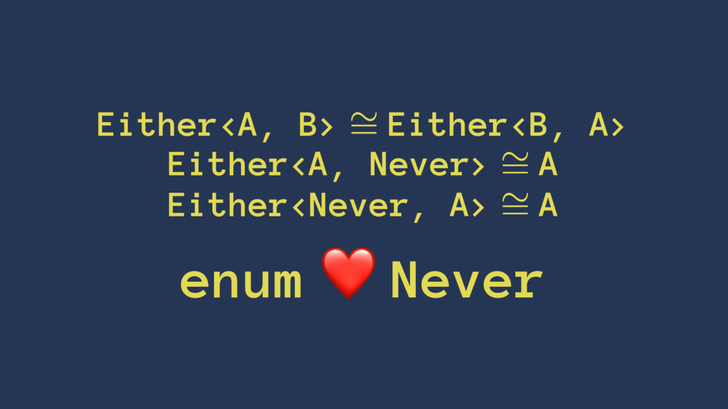 Either<A, B> Either<B, A> Either<A, Never> A Ei...