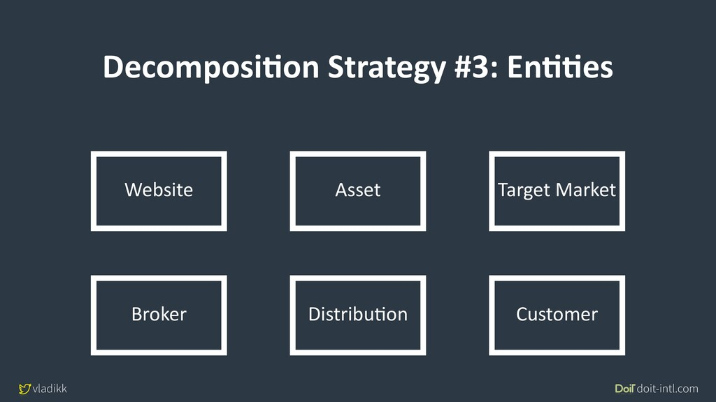 vladikk doit-intl.com DecomposiCon Strategy #3:...