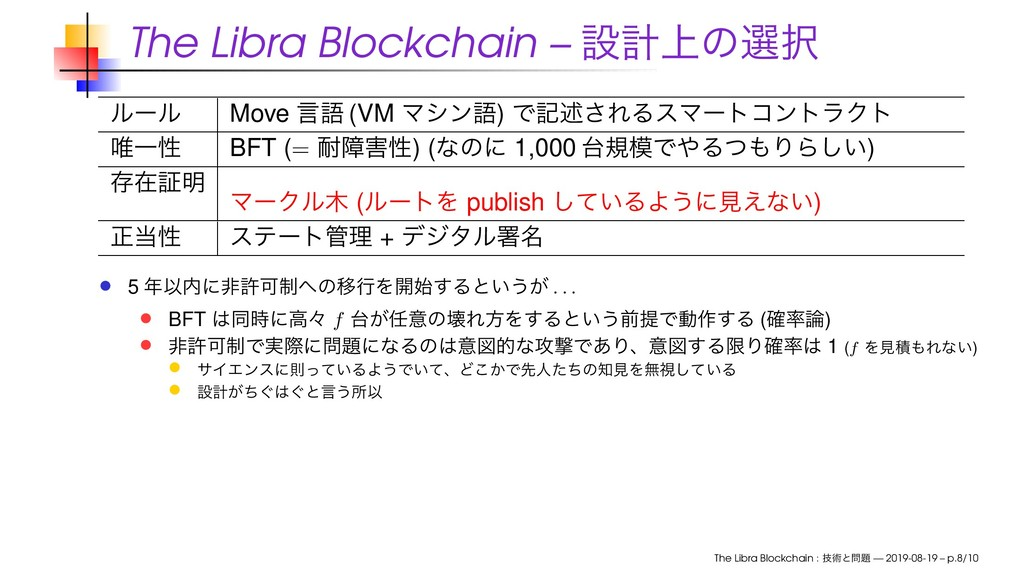 The Libra Blockchain – ઃܭ্ͷબ ϧʔϧ Move ݴޠ (VM Ϛ...