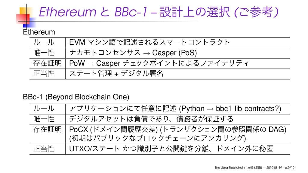 Ethereum ͱ BBc-1 – ઃܭ্ͷબ (͝ߟ) Ethereum ϧʔϧ EV...