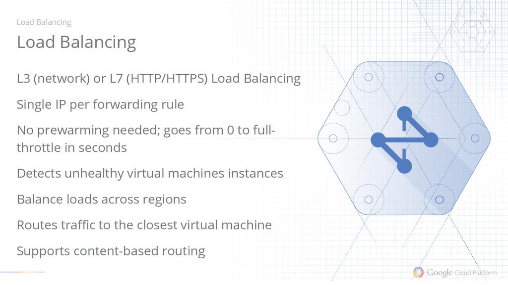 Load Balancing Load Balancing L3 (network) or L...