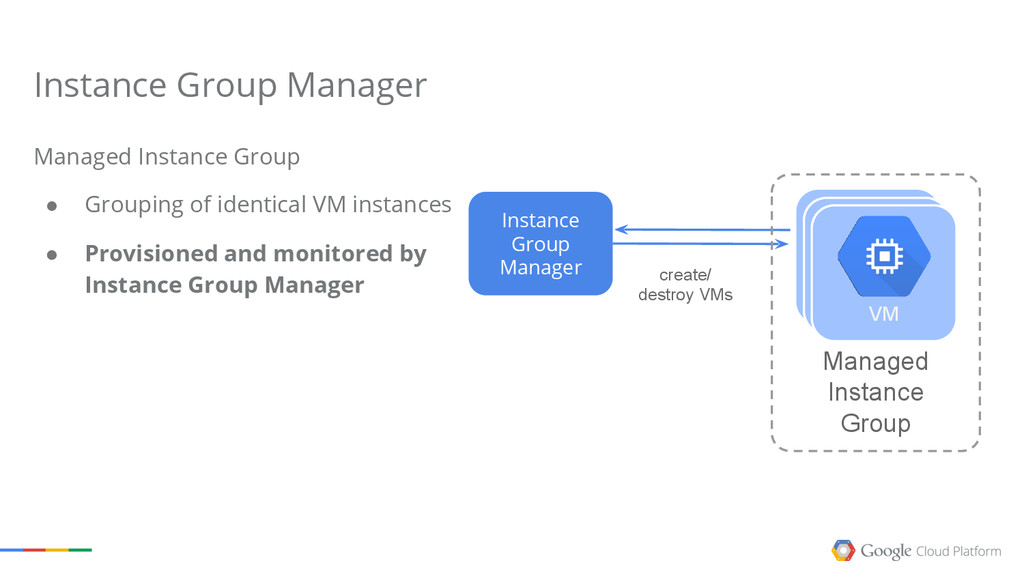 create/ destroy VMs Instance Group Manager Mana...