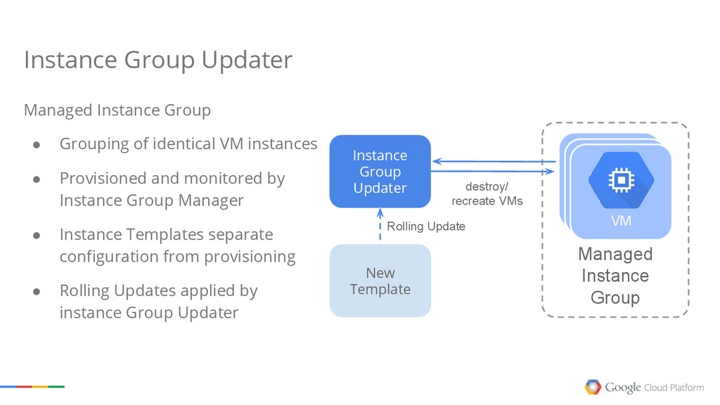 Managed Instance Group destroy/ recreate VMs In...