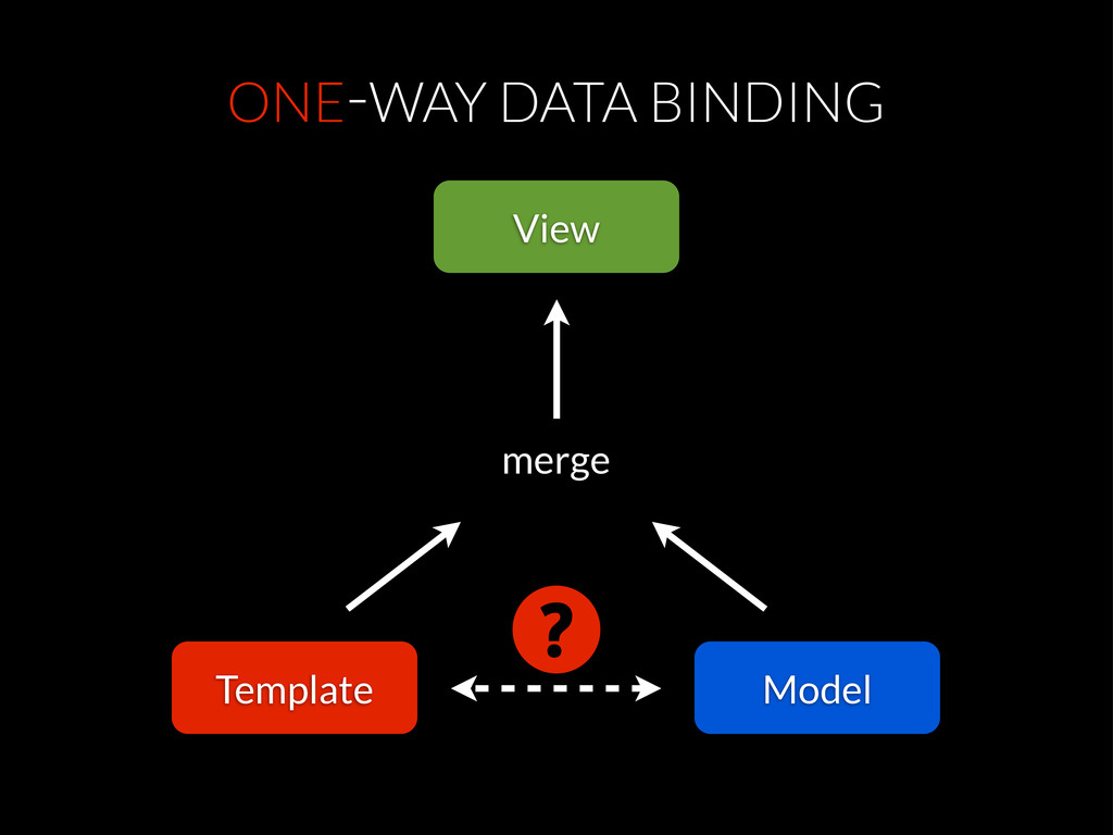 ONE-WAY DATA BINDING View Template Model merge ?