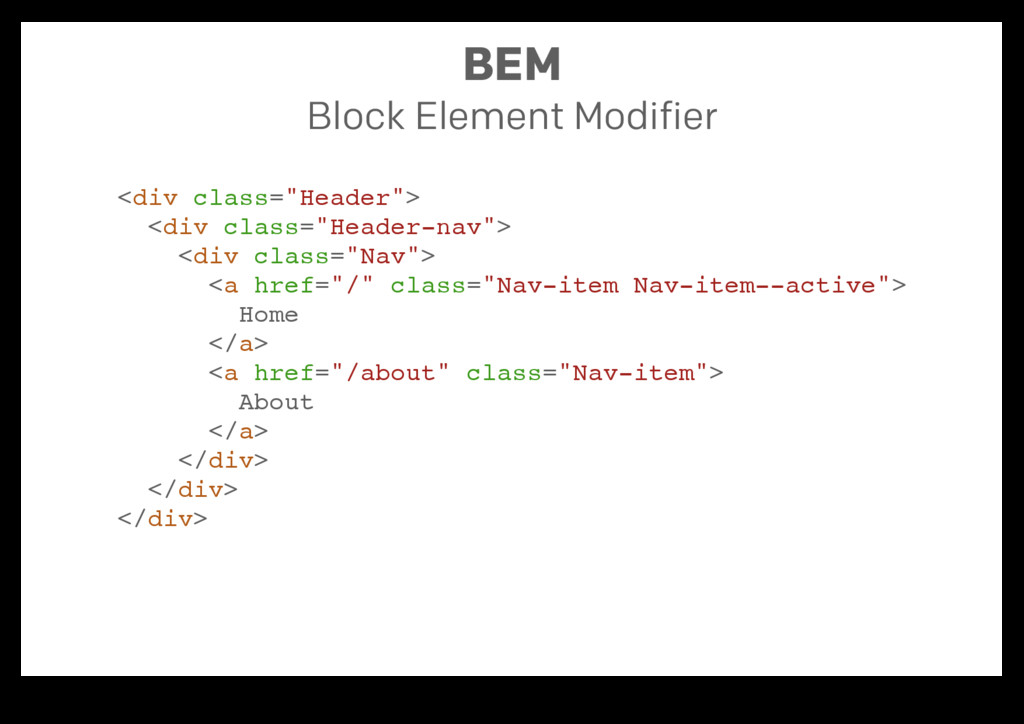 "BEM Block Element Modifier <div class=""Header"">..."