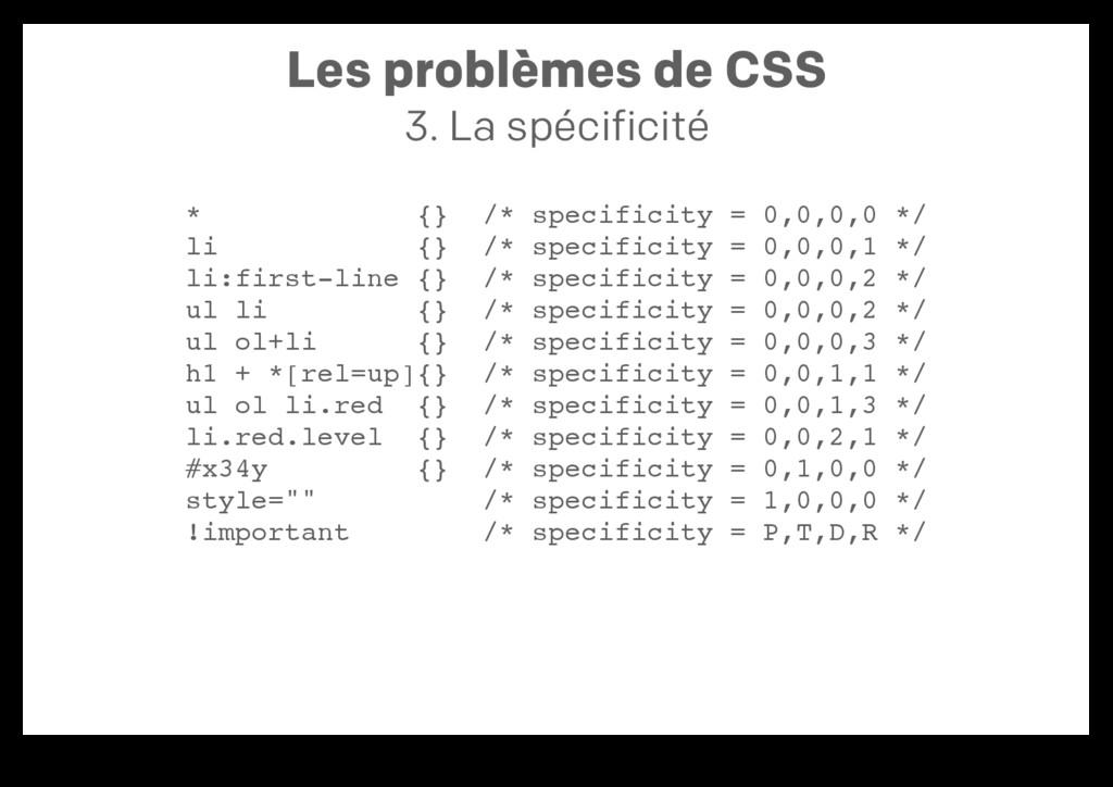 Les problèmes de CSS 3. La spécificité * {} /* ...