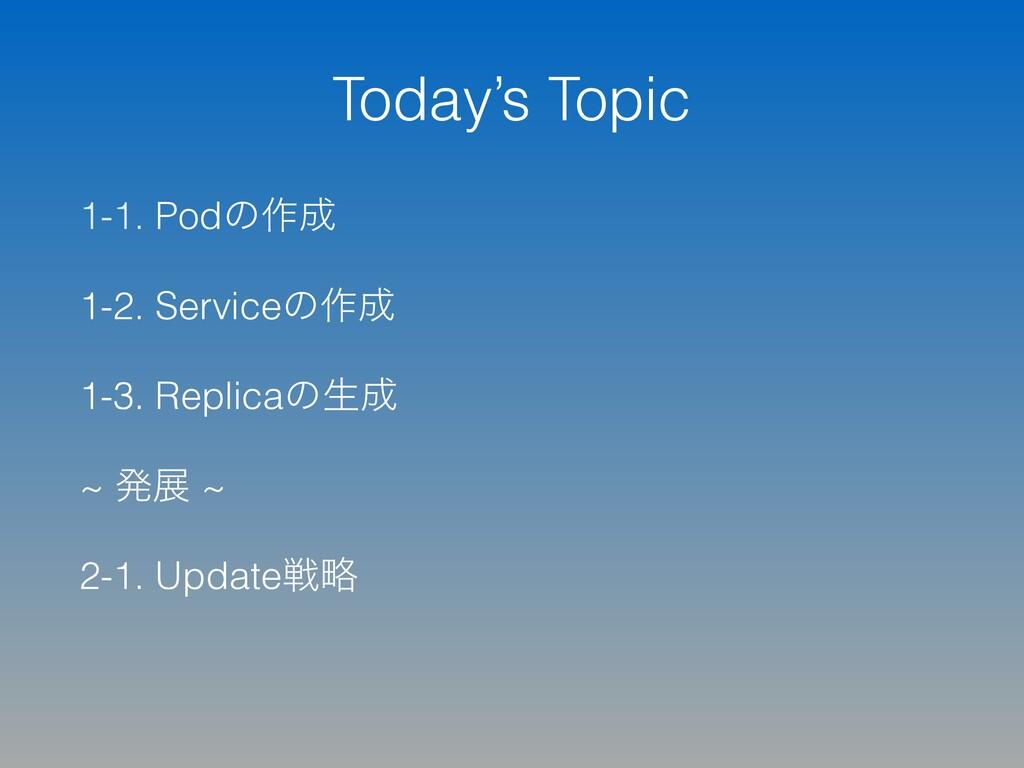 Today's Topic 1-1. Podͷ࡞ 1-2. Serviceͷ࡞ 1-3. ...