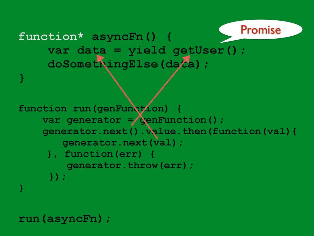 ! function* asyncFn() { var data = yield getUse...
