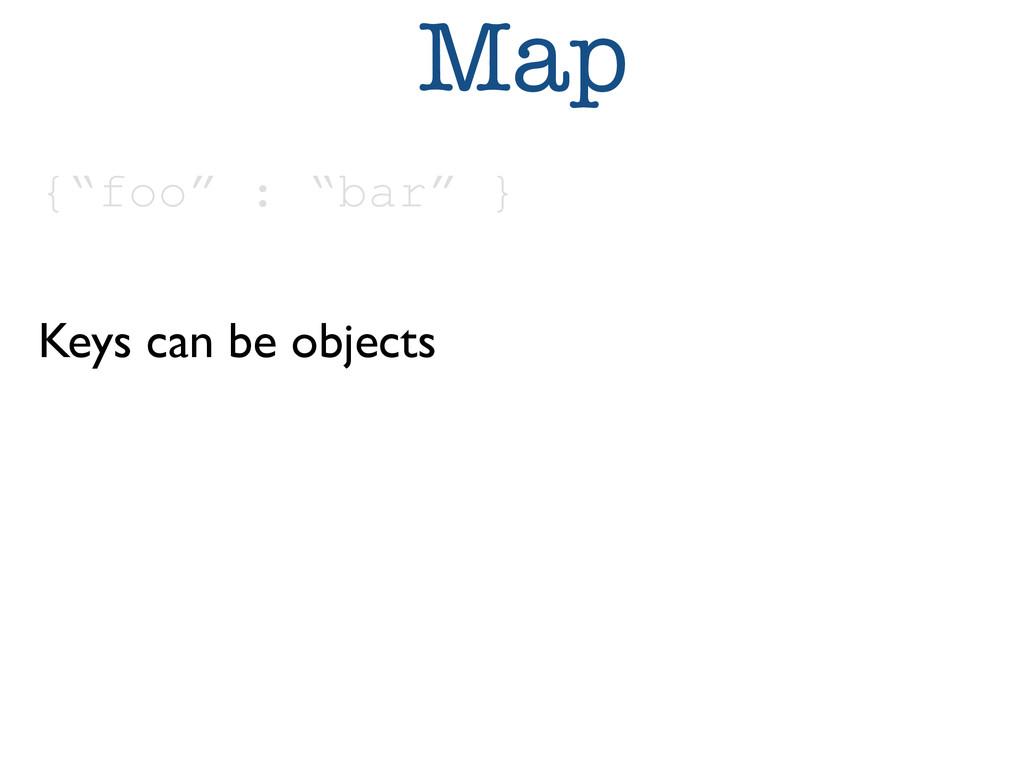 "Map {""foo"" : ""bar"" } Keys can be objects"