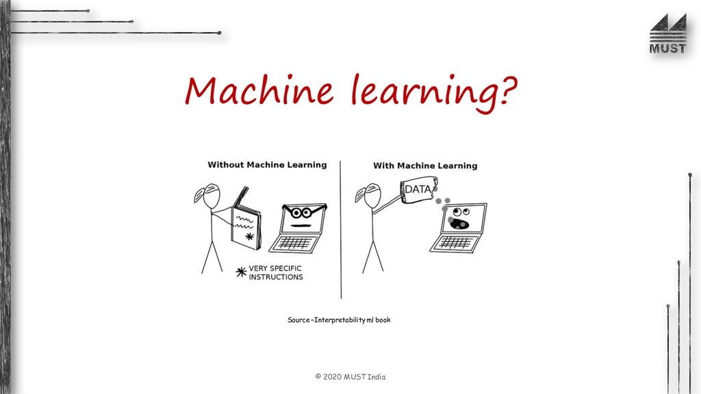 © 2020 MUST India Machine learning? Source –Int...