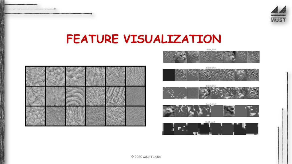 © 2020 MUST India FEATURE VISUALIZATION