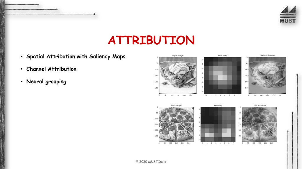 © 2020 MUST India • Spatial Attribution with Sa...