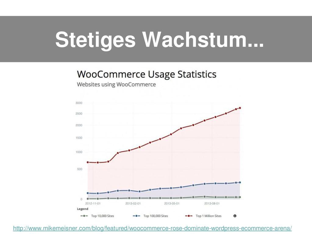 Stetiges Wachstum... http://www.mikemeisner.com...