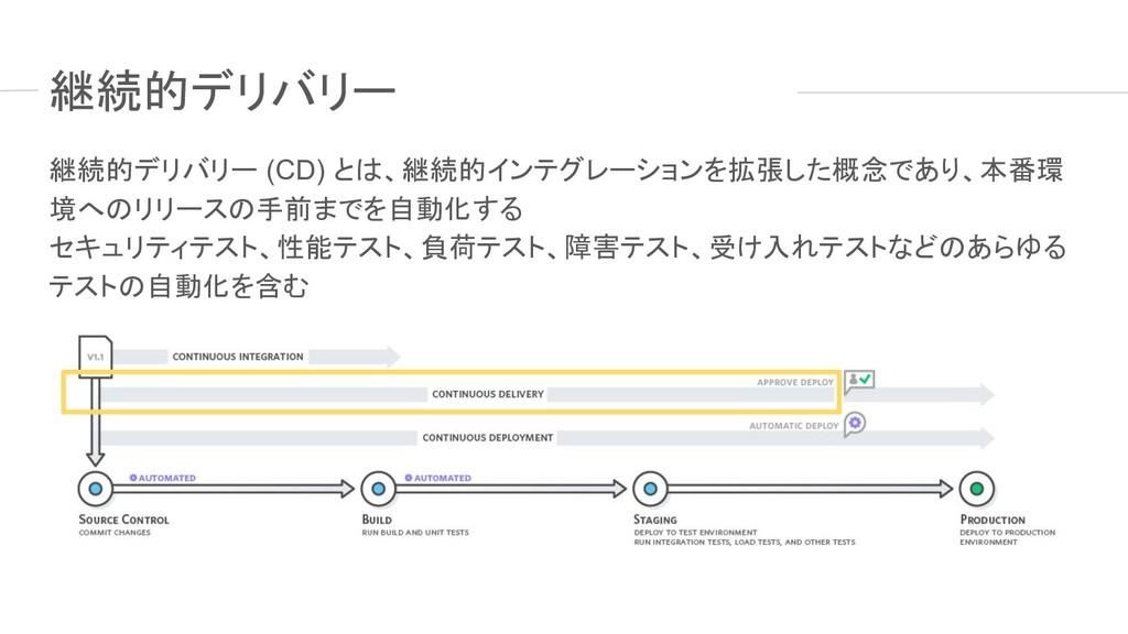 継続的デリバリー (CD) とは、継続的インテグレーションを拡張した概念であり、本番環 境への...