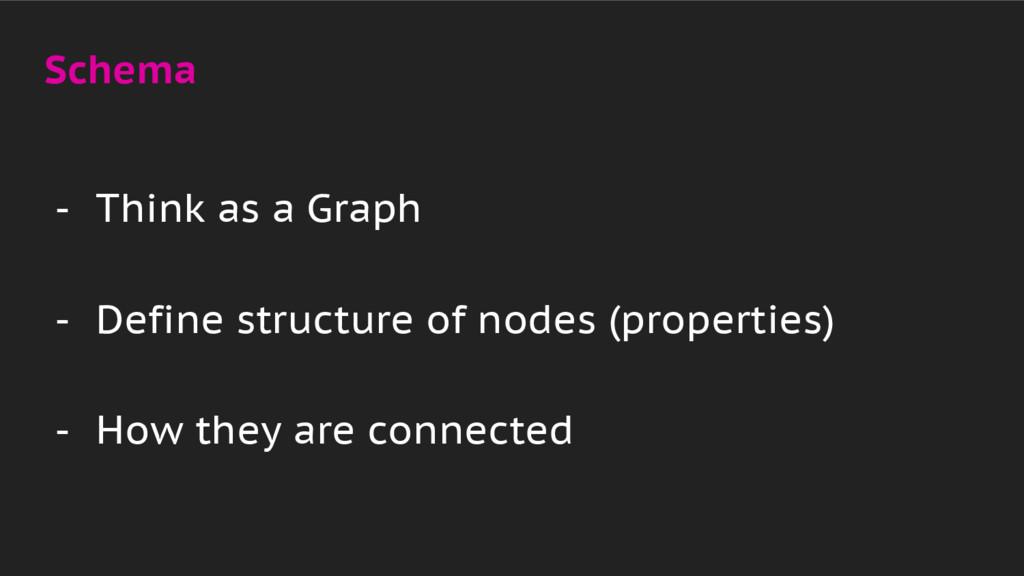 Schema - Think as a Graph - Define structure of...