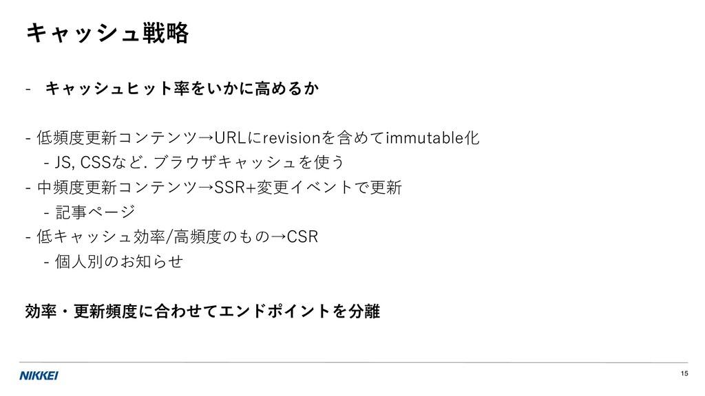 キャッシュ戦略 - キャッシュヒット率をいかに⾼めるか - 低頻度更新コンテンツ→URLにre...