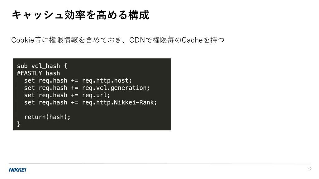 キャッシュ効率を⾼める構成 Cookie等に権限情報を含めておき、CDNで権限毎のCacheを...