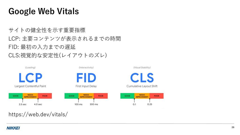 Google Web Vitals サイトの健全性を⽰す重要指標 LCP: 主要コンテンツが表...
