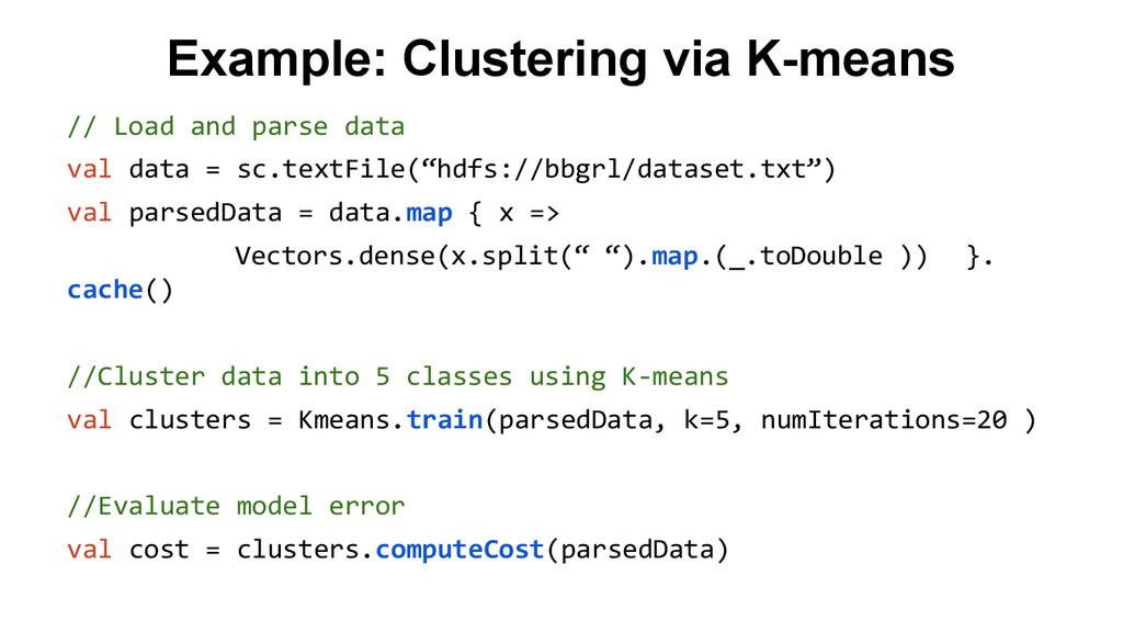 Example: Clustering via K-means // Load and par...