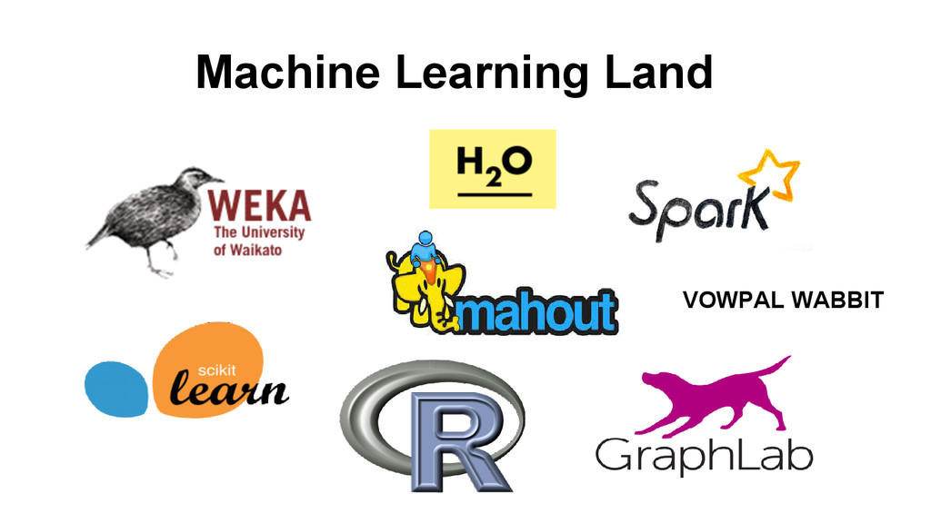 Machine Learning Land VOWPAL WABBIT