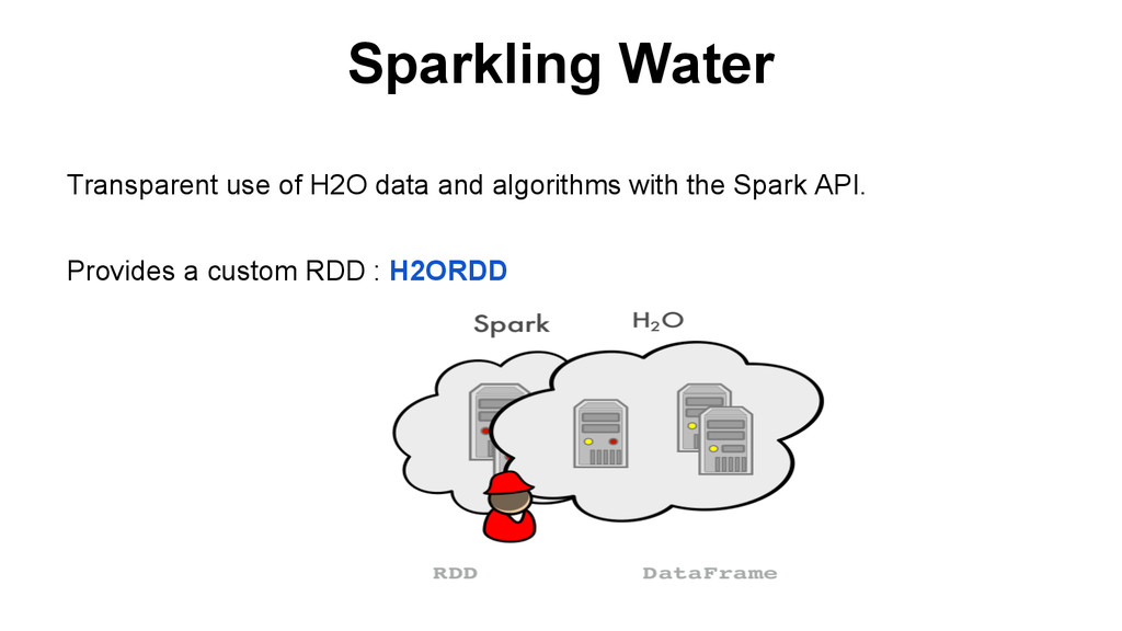 Sparkling Water Transparent use of H2O data and...